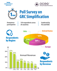 Poll Survey on GRC Simplification