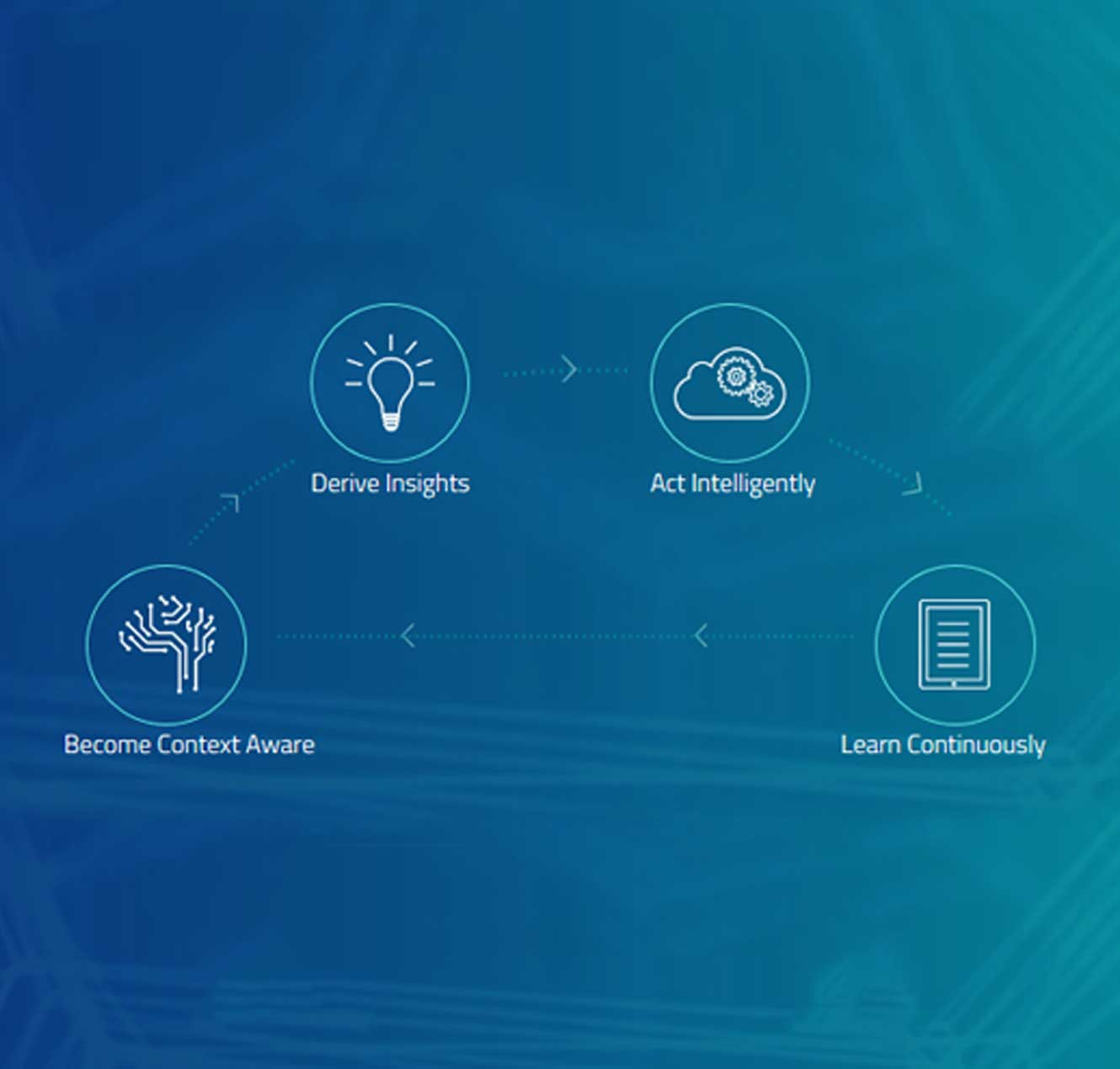 TCS Japan launches ignio™, AI for IT Operations