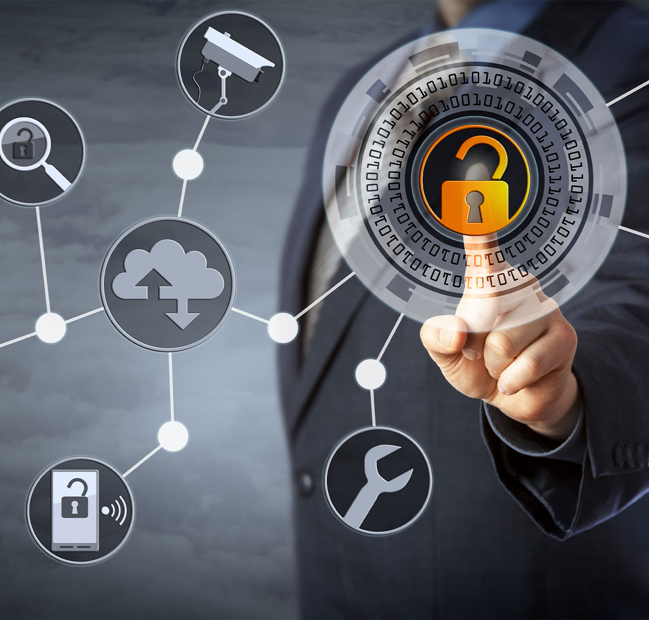 A virtual image representing core components of ICS security program to tackle cyber threats